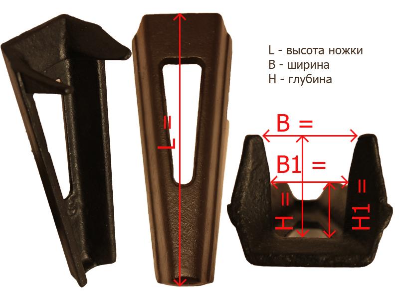 Размеры ножки для ванны №2